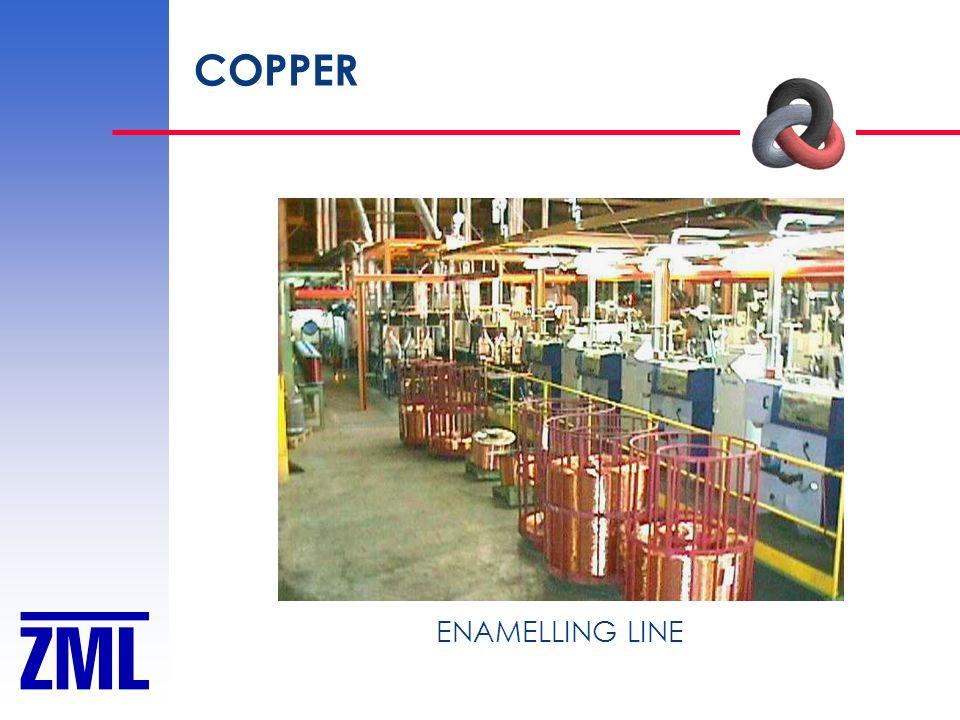 COPPER ENAMELLING LINE