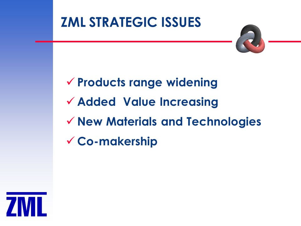 ZML STRATEGIC ISSUES Products range widening Added Value Increasing New Materials and Technologies Co-makership