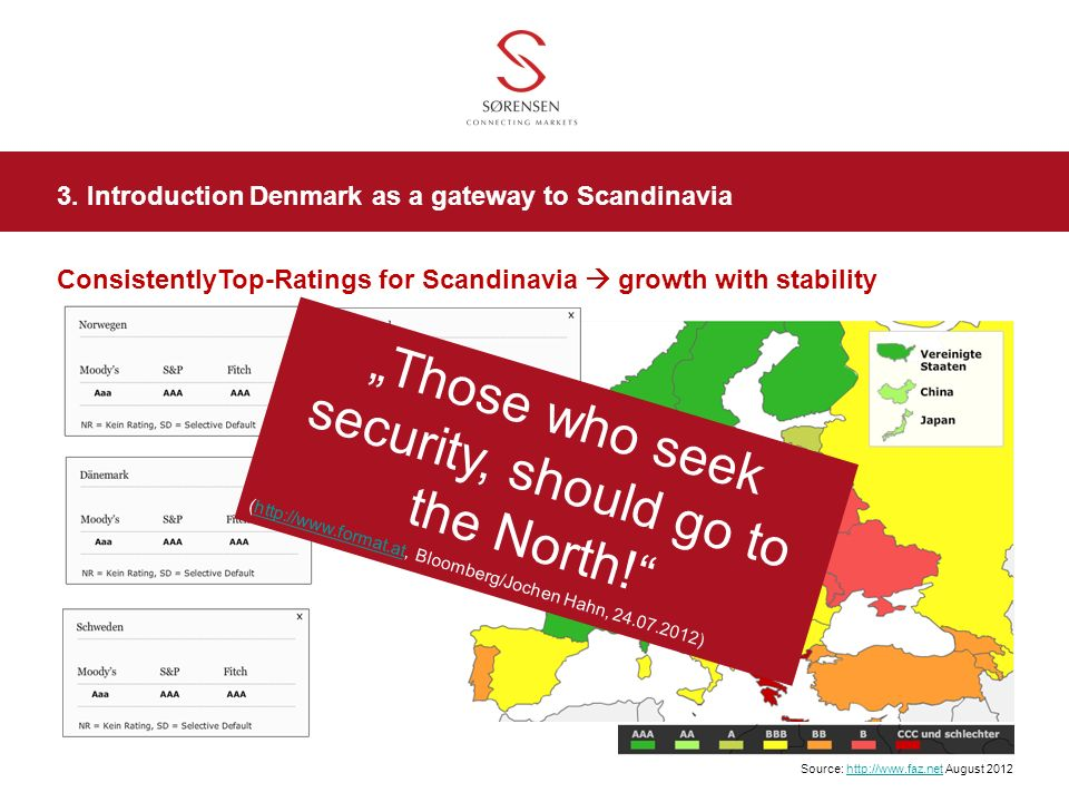 Source: http://www.faz.net August 2012http://www.faz.net ConsistentlyTop-Ratings for Scandinavia growth with stability 3. Introduction Denmark as a ga