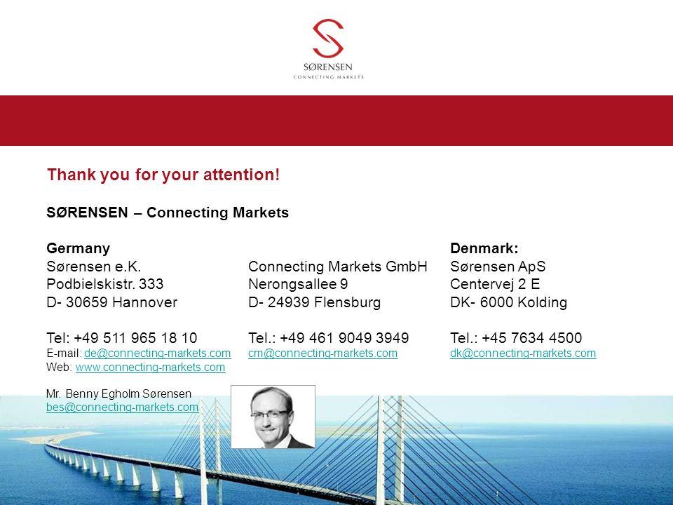 Thank you for your attention! SØRENSEN – Connecting Markets GermanyDenmark: Sørensen e.K.Connecting Markets GmbHSørensen ApS Podbielskistr. 333Nerongs
