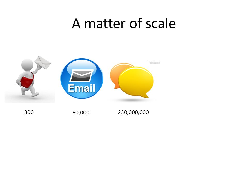 A matter of scale 300 60,000 230,000,000