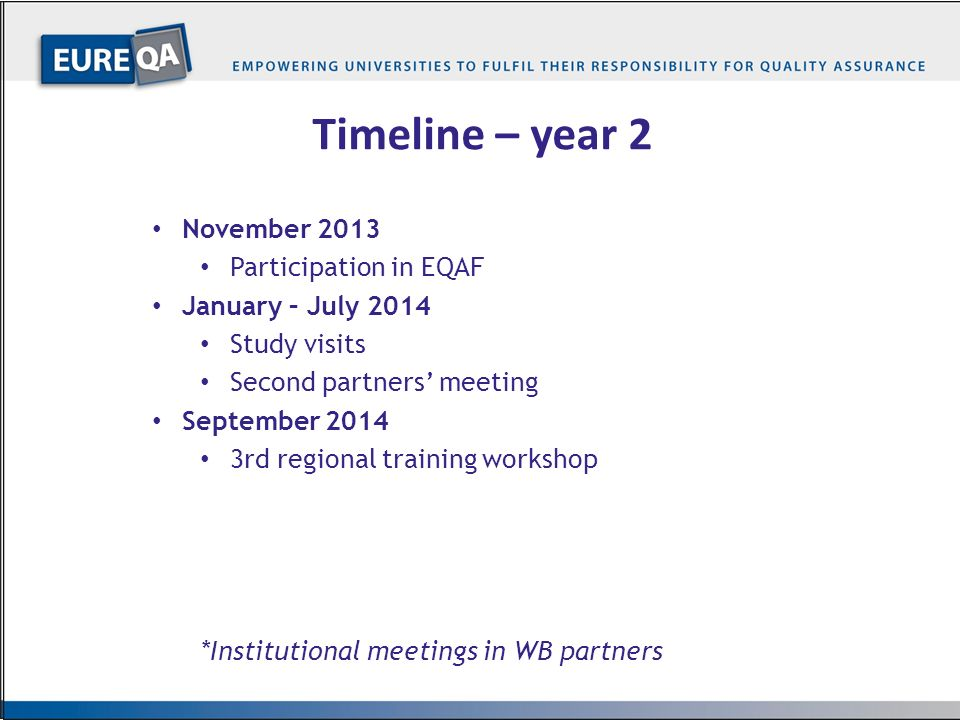 …5… Timeline – year 3 November 2014 Participation in EQAF January 2015 4 th regional training workshop February – May 2015 Institutional Action Plans for QA Development of final project publication September 2015 Final project conference and final partners meeting *Institutional meetings in WB partners