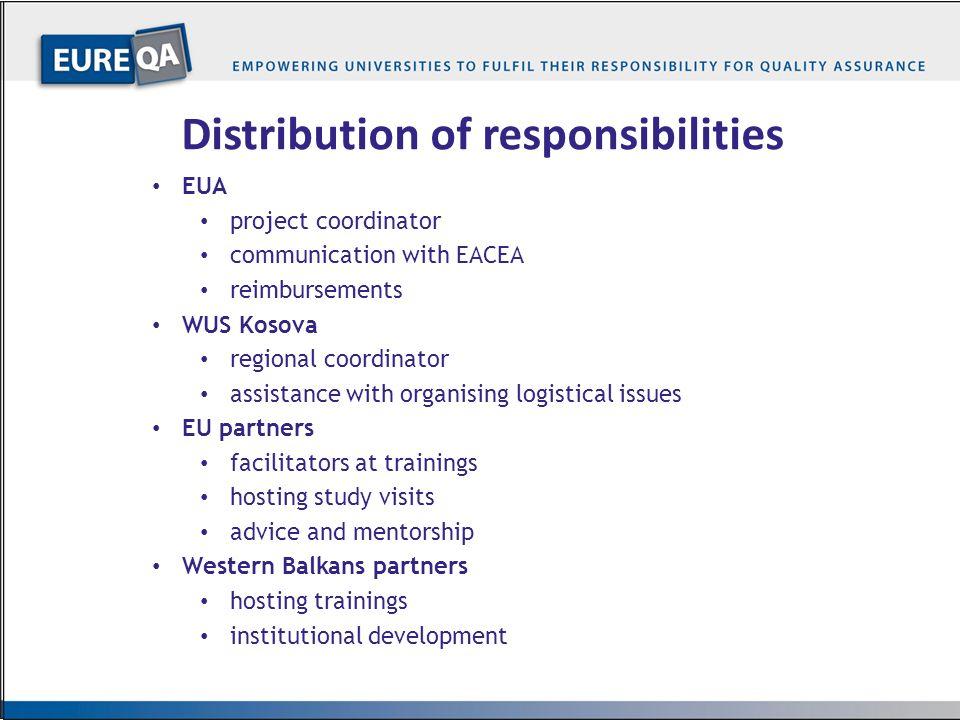 …6… Distribution of responsibilities EUA project coordinator communication with EACEA reimbursements WUS Kosova regional coordinator assistance with o