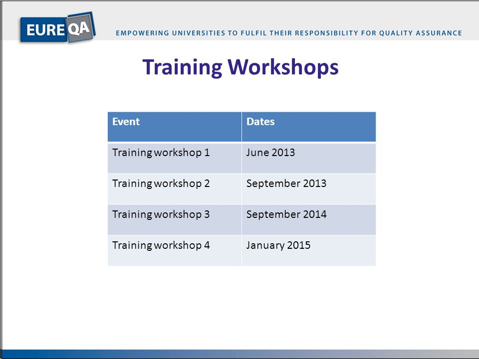 …7… Training Workshops EventDates Training workshop 1June 2013 Training workshop 2September 2013 Training workshop 3September 2014 Training workshop 4