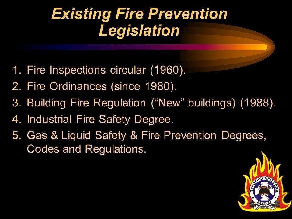 Existing Fire Prevention Legislation 1.Fire Inspections circular (1960). 2.Fire Ordinances (since 1980). 3.Building Fire Regulation (New buildings) (1