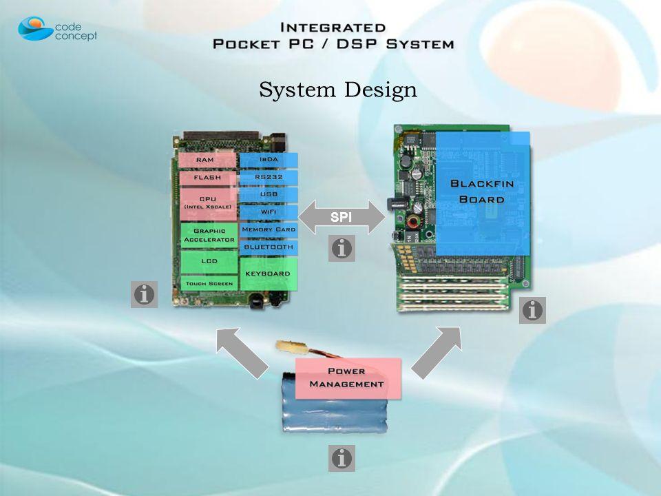 System Design SPI