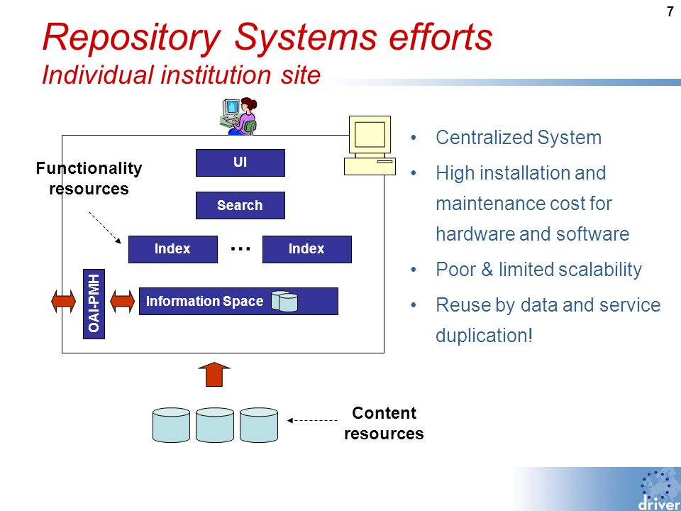 7 Repository Systems efforts Individual institution site Information Space Index Search Index UI … Centralized System High installation and maintenance cost for hardware and software Poor & limited scalability Reuse by data and service duplication.