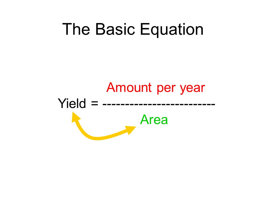 The Basic Equation Amount per year Yield = ------------------------- Area