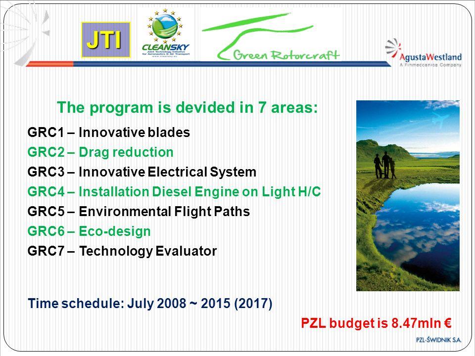 JTI The program is devided in 7 areas: GRC1 – Innovative blades GRC2 – Drag reduction GRC3 – Innovative Electrical System GRC4 – Installation Diesel E