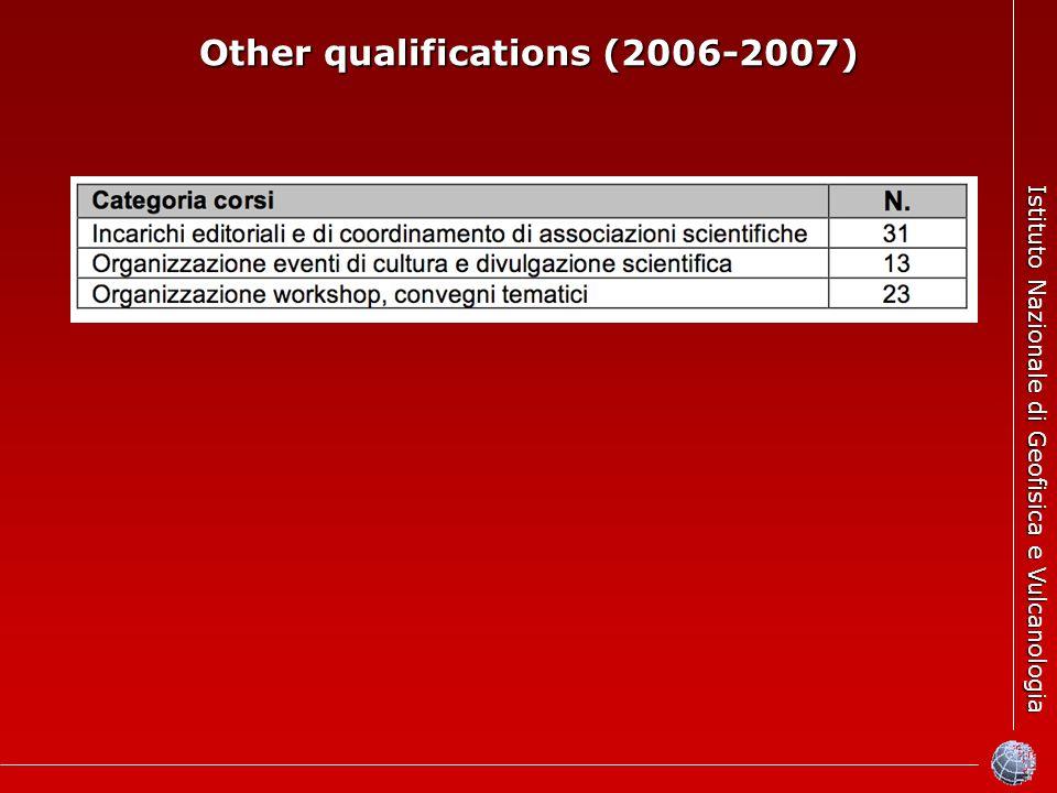Istituto Nazionale di Geofisica e Vulcanologia Other qualifications (2006-2007)