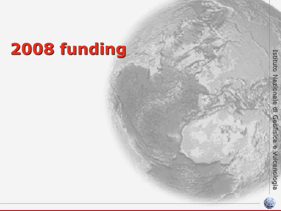 Istituto Nazionale di Geofisica e Vulcanologia 2008 funding
