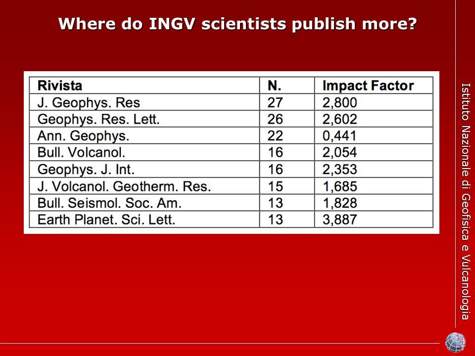 Istituto Nazionale di Geofisica e Vulcanologia Where do INGV scientists publish more