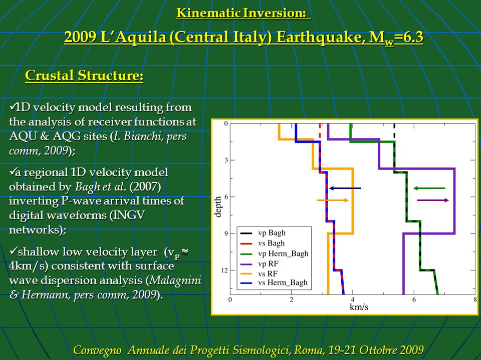 Kinematic Inversion: 2009 LAquila (Central Italy) Earthquake, M w =6.3 Crustal Structure: 1D velocity model resulting from the analysis of receiver fu