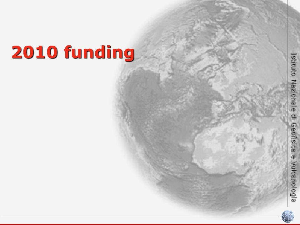 Istituto Nazionale di Geofisica e Vulcanologia 2010 funding