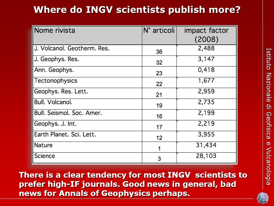 Istituto Nazionale di Geofisica e Vulcanologia Where do INGV scientists publish more.