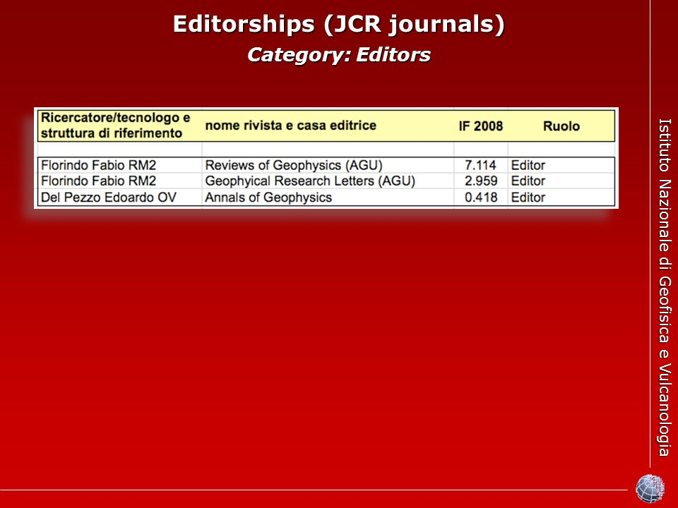 Istituto Nazionale di Geofisica e Vulcanologia Editorships (JCR journals) Category: Editors