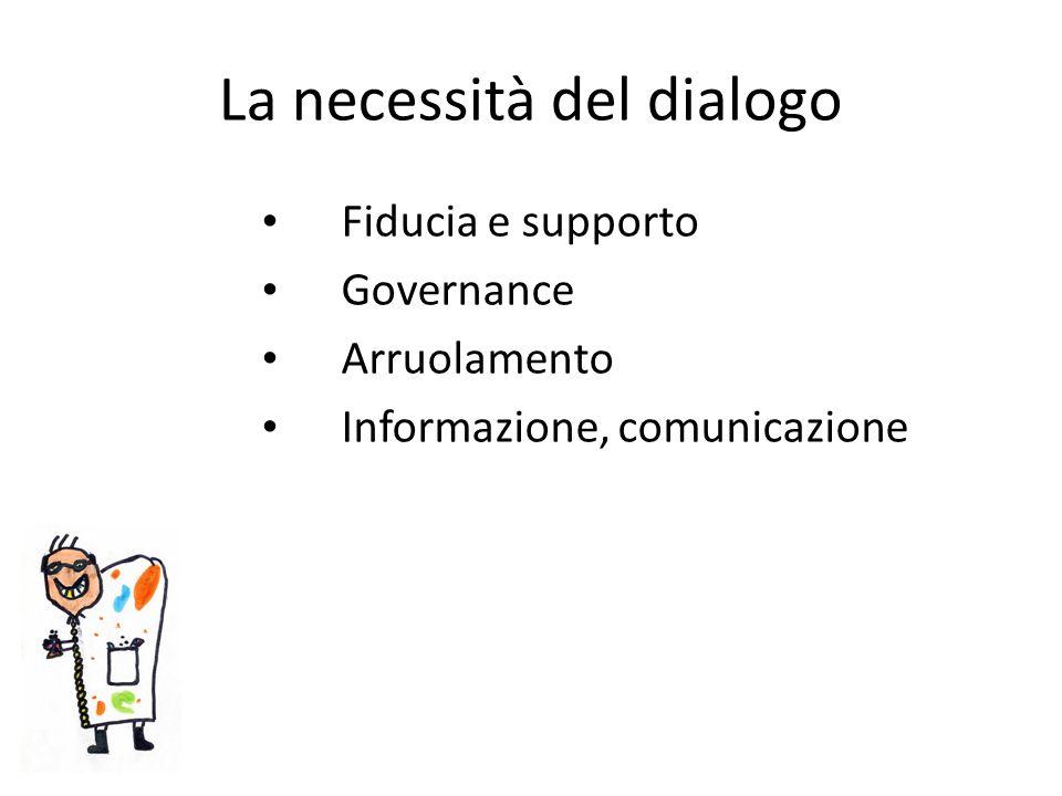 La necessità del dialogo Fiducia e supporto Governance Arruolamento Informazione, comunicazione