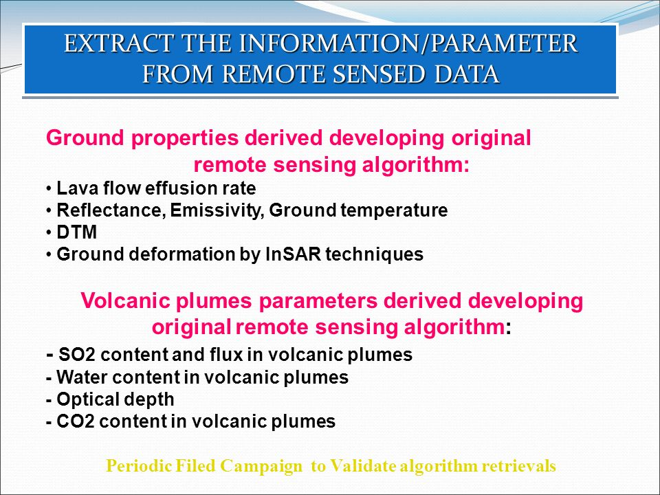 Ground properties derived developing original remote sensing algorithm: Lava flow effusion rate Reflectance, Emissivity, Ground temperature DTM Ground