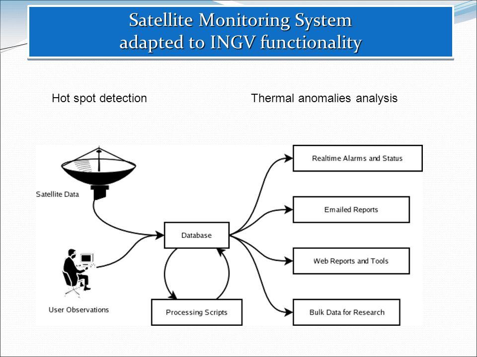 Satellite Monitoring System adapted to INGV functionality Hot spot detectionThermal anomalies analysis