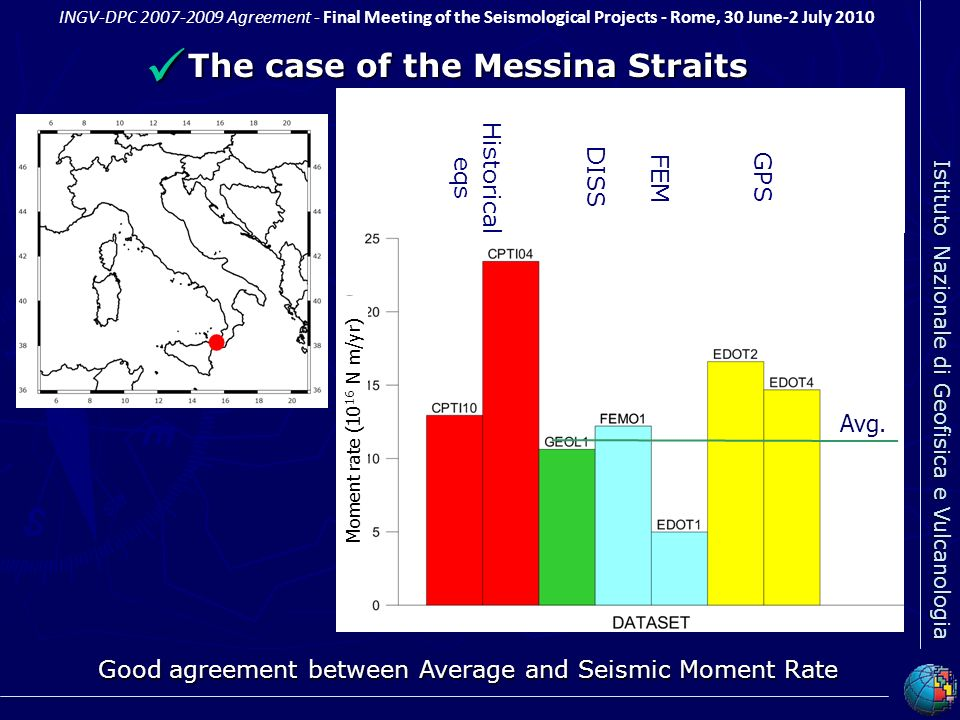Istituto Nazionale di Geofisica e Vulcanologia INGV-DPC 20072009 Agreement - Final Meeting of the Seismological Projects - Rome, 30 June-2 July 2010 T