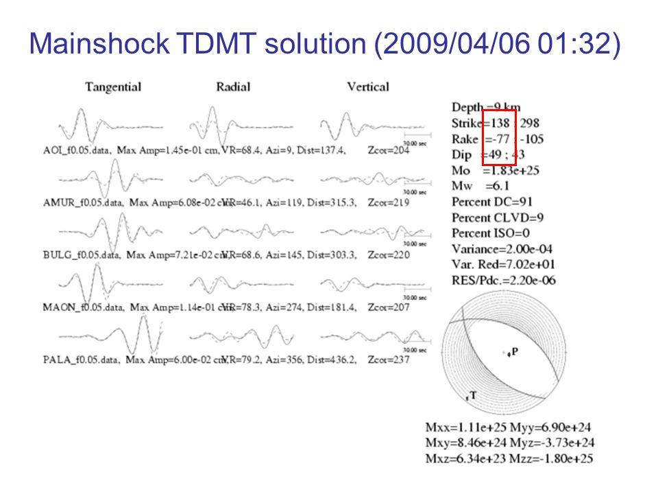 Mainshock TDMT solution (2009/04/06 01:32)