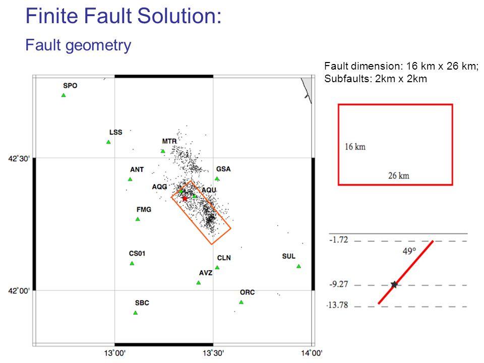 Finite Fault Solution: Fault geometry Fault dimension: 16 km x 26 km; Subfaults: 2km x 2km