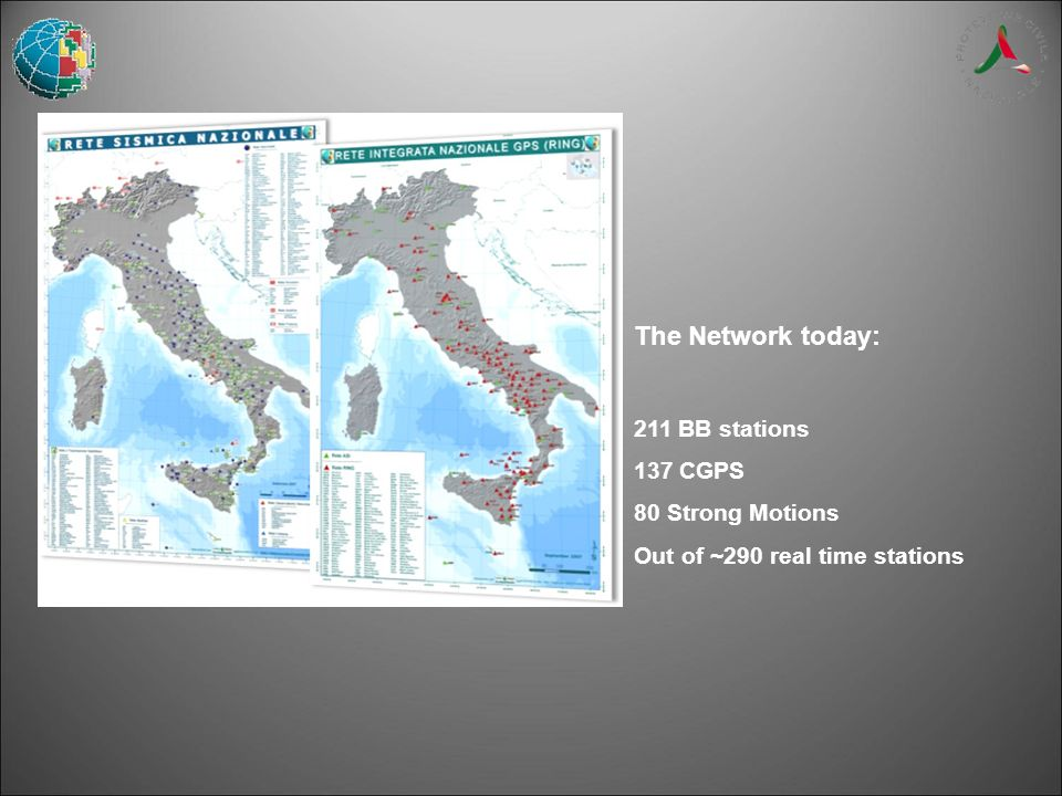 The Network today: 211 BB stations 137 CGPS 80 Strong Motions Out of ~290 real time stations