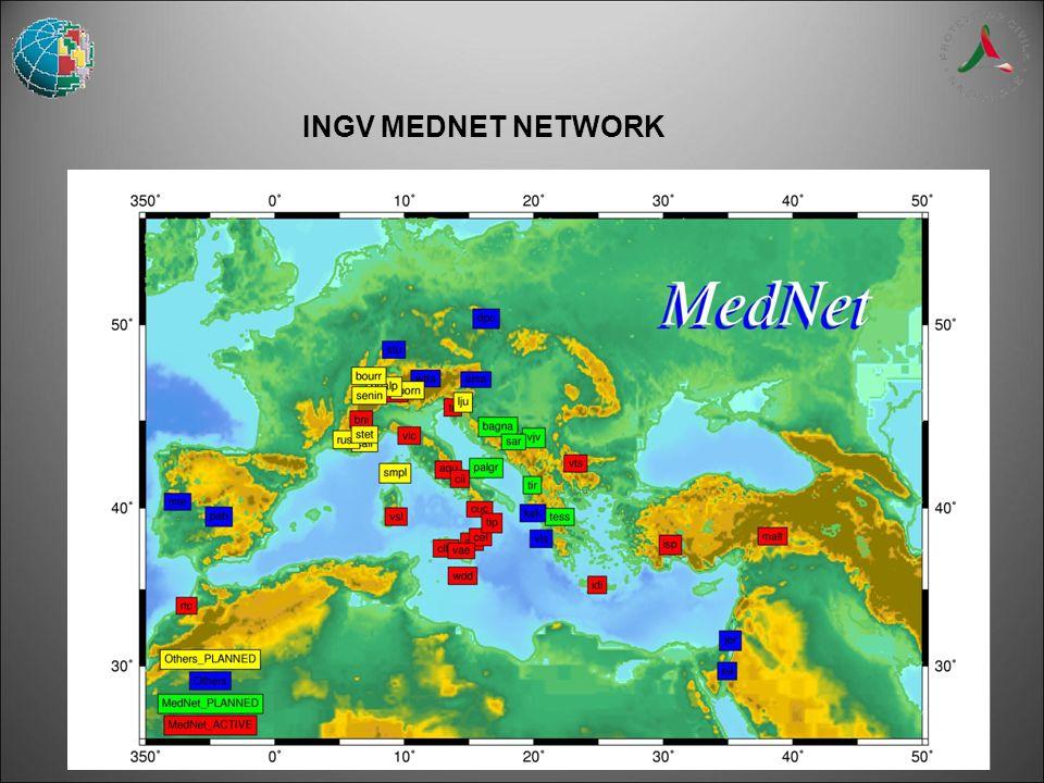 INGV MEDNET NETWORK