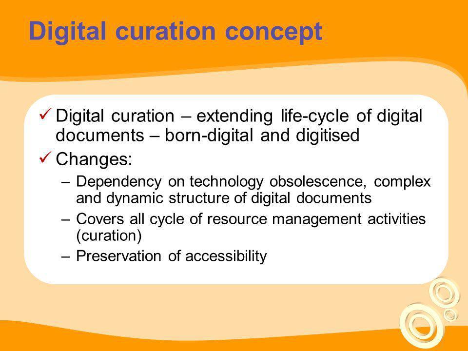 Digital curation landscape