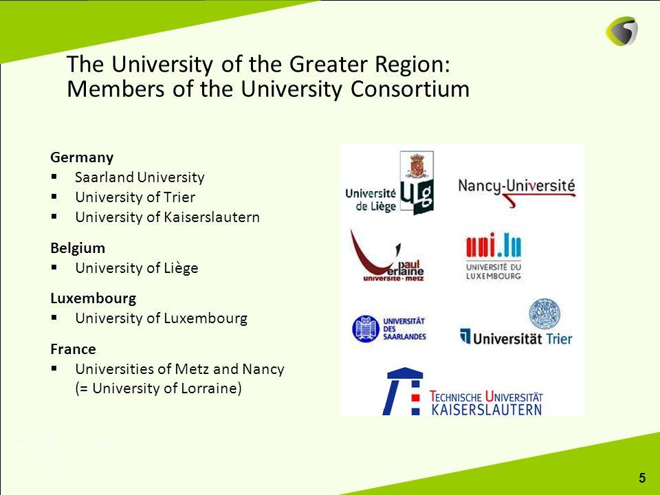 Germany Saarland University University of Trier University of Kaiserslautern Belgium University of Liège Luxembourg University of Luxembourg France Un
