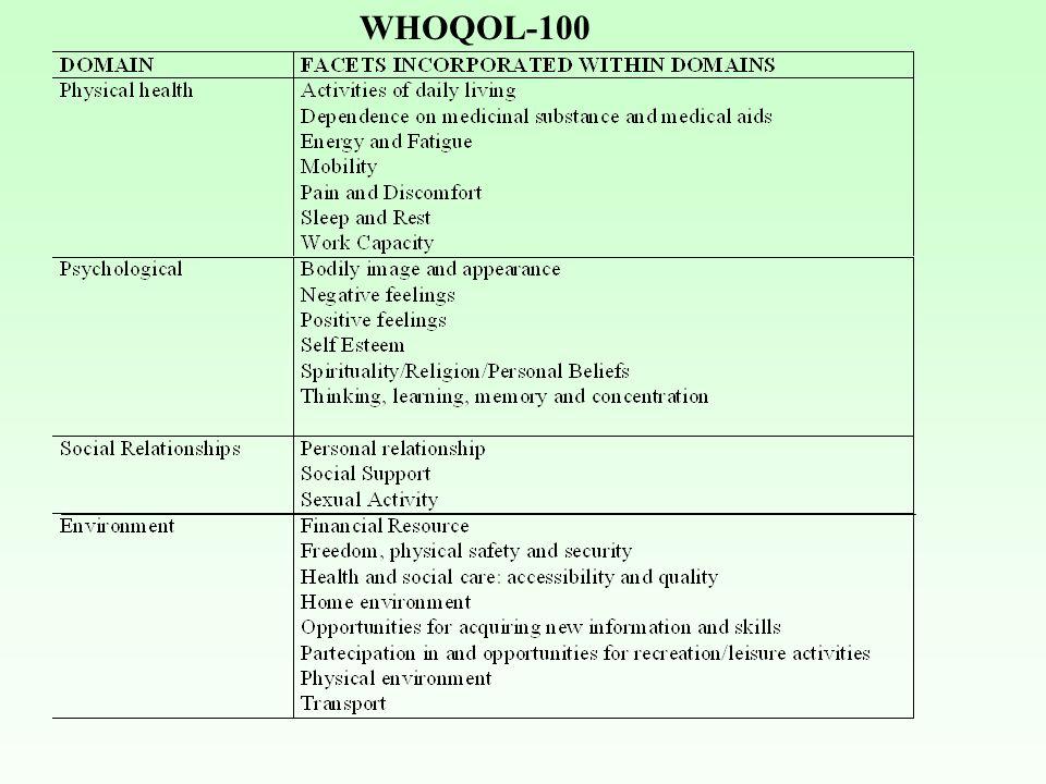 WHOQOL-100