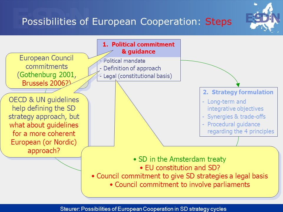 Steurer: Possibilities of European Cooperation in SD strategy cycles 1. Political commitment & guidance - Political mandate - Definition of approach -