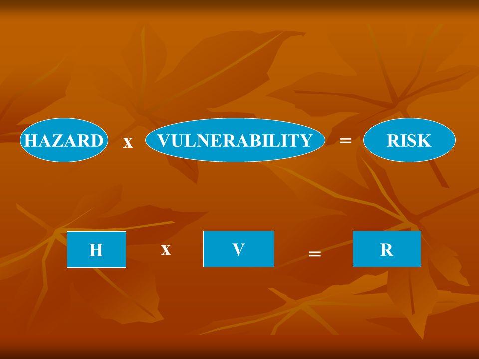 HAZARD x VULNERABILITY = RISK H x V = R