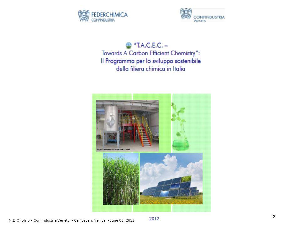 M.DOnofrio – Confindustria Veneto - Cà Foscari, Venice - June 08, 2012 2