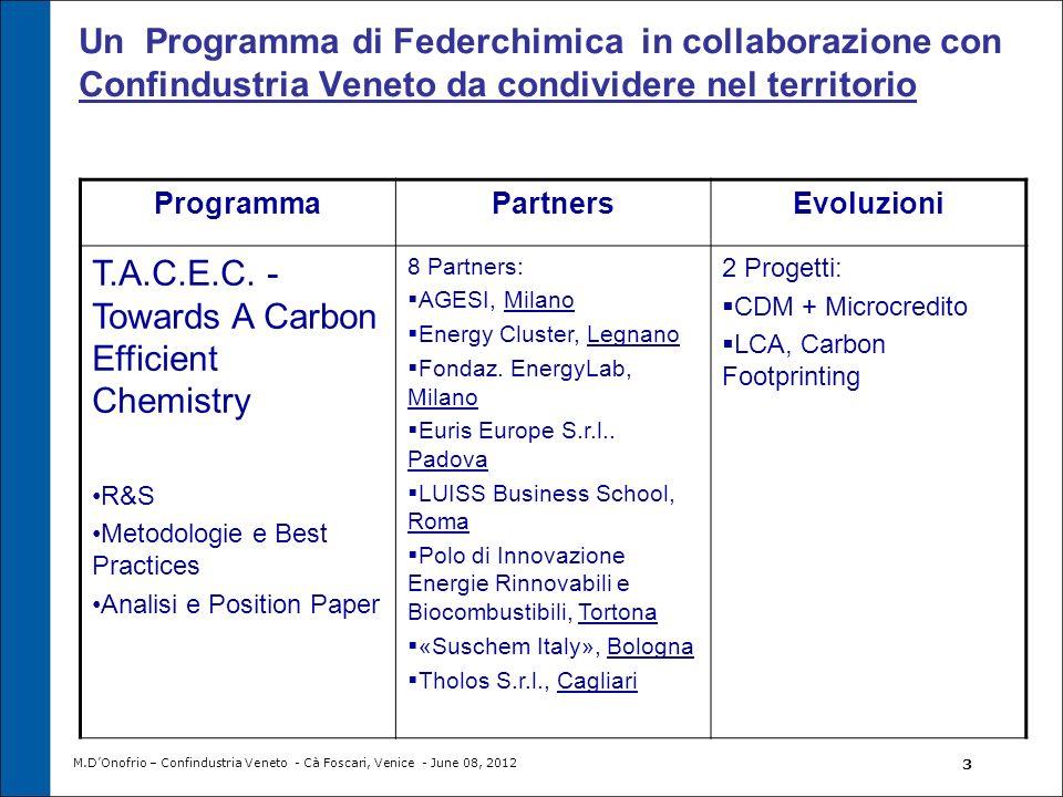 Un Programma di Federchimica in collaborazione con Confindustria Veneto da condividere nel territorio ProgrammaPartnersEvoluzioni T.A.C.E.C. - Towards