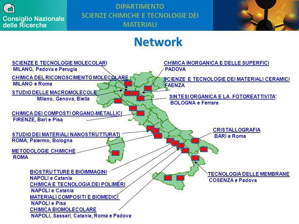 Network DIPARTIMENTO SCIENZE CHIMICHE E TECNOLOGIE DEI MATERIALI METODOLOGIE CHIMICHE ROMA STUDIO DELLE MACROMOLECOLE MLANO, MMilano, Genova, Biellae
