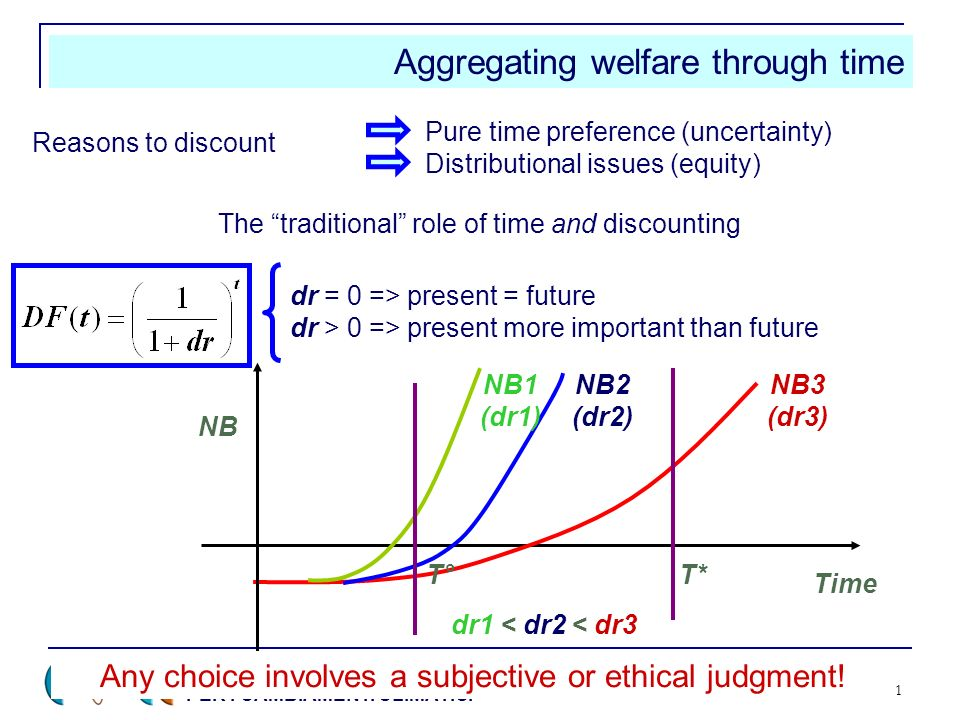 CENTRO EURO-MEDITERRANEO PER I CAMBIAMENTI CLIMATICI 11 Aggregating welfare through time The traditional role of time and discounting Reasons to disco