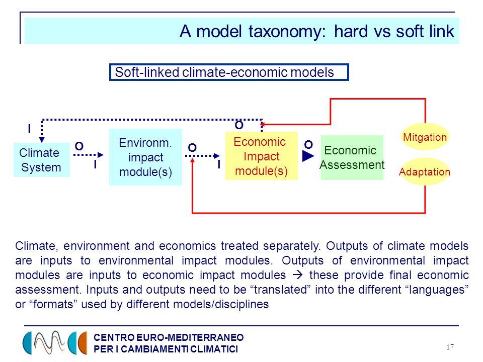 CENTRO EURO-MEDITERRANEO PER I CAMBIAMENTI CLIMATICI 17 A model taxonomy: hard vs soft link Soft-linked climate-economic models Climate System Environm.