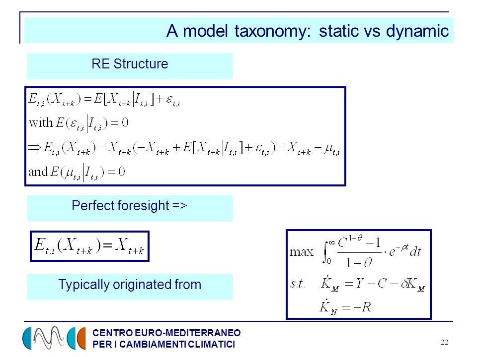 CENTRO EURO-MEDITERRANEO PER I CAMBIAMENTI CLIMATICI 22 A model taxonomy: static vs dynamic RE Structure Perfect foresight => Typically originated from