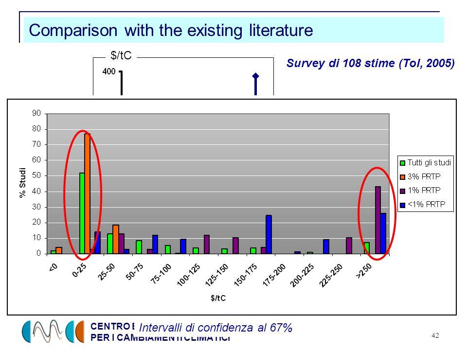CENTRO EURO-MEDITERRANEO PER I CAMBIAMENTI CLIMATICI 42 Comparison with the existing literature $/tC 93 tutti 50 pr 51 prtp1% 16 prtp 3% 314 Stern 261
