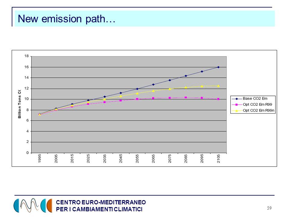 CENTRO EURO-MEDITERRANEO PER I CAMBIAMENTI CLIMATICI 59 New emission path…