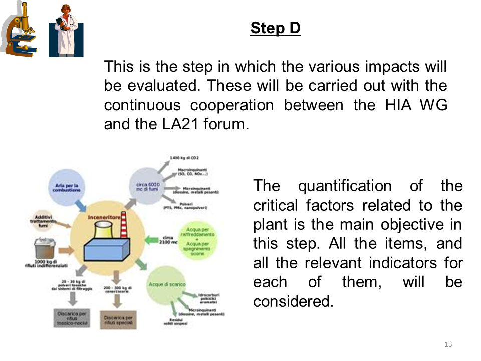 Step D This is the step in which the various impacts will be evaluated.