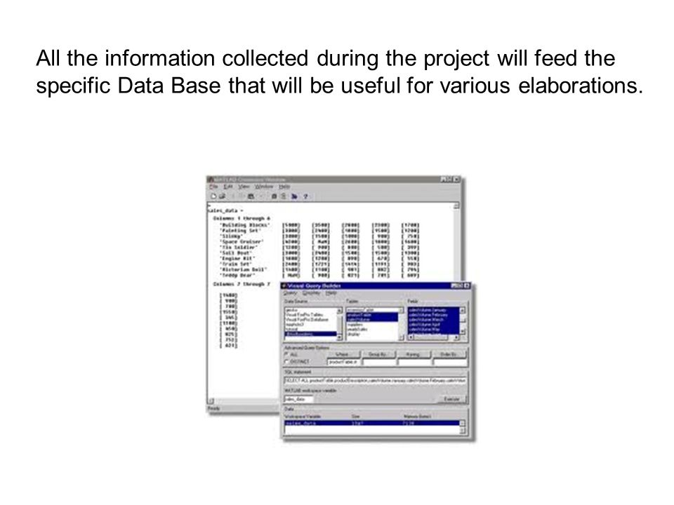 All the information collected during the project will feed the specific Data Base that will be useful for various elaborations.