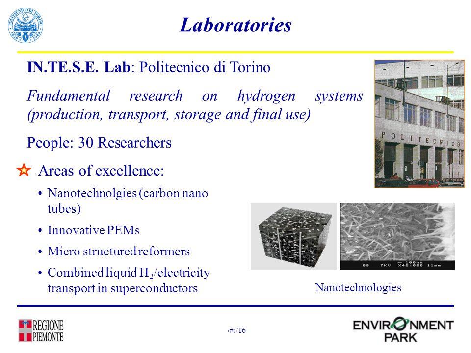 10/16 Laboratories IN.TE.S.E.