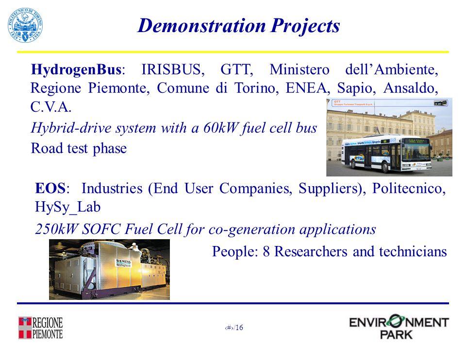 13/16 Demonstration Projects HydrogenBus: IRISBUS, GTT, Ministero dellAmbiente, Regione Piemonte, Comune di Torino, ENEA, Sapio, Ansaldo, C.V.A.