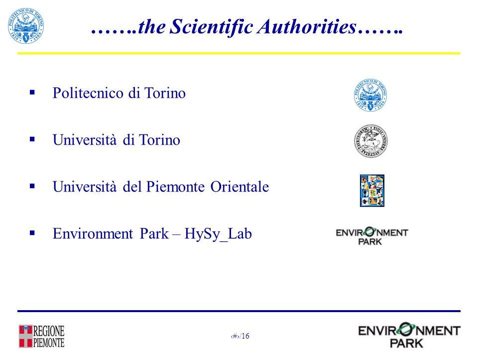 3/16 …….the Scientific Authorities…….