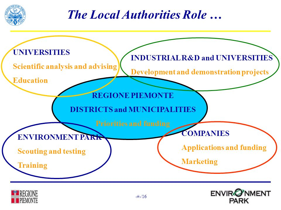 8/16 The Universities Role …..