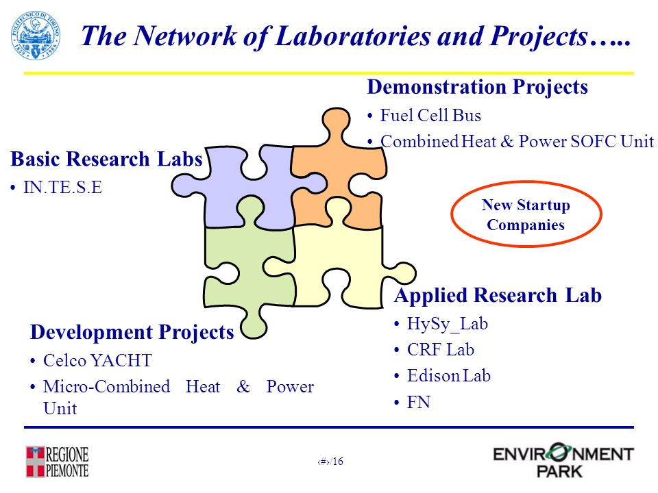 9/16 New Startup Companies The Network of Laboratories and Projects…..