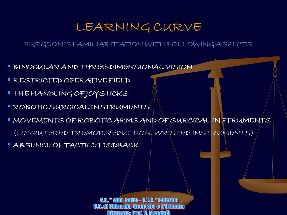 LEARNING CURVE SURGEONS FAMILIARITIATION WITH FOLLOWING ASPECTS: BINOCULAR AND THREE-DIMENSIONAL VISION BINOCULAR AND THREE-DIMENSIONAL VISION RESTRIC