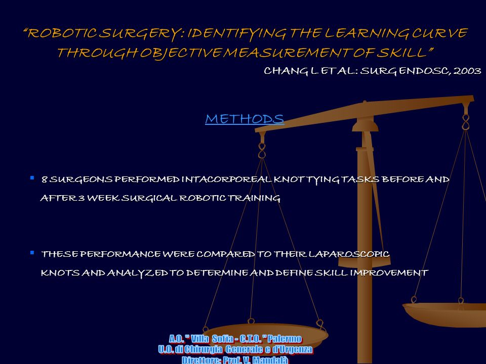 ROBOTIC SURGERY: IDENTIFYING THE LEARNING CURVE THROUGH OBJECTIVE MEASUREMENT OF SKILL CHANG L ET AL: SURG ENDOSC, 2003 METHODS 8 SURGEONS PERFORMED I